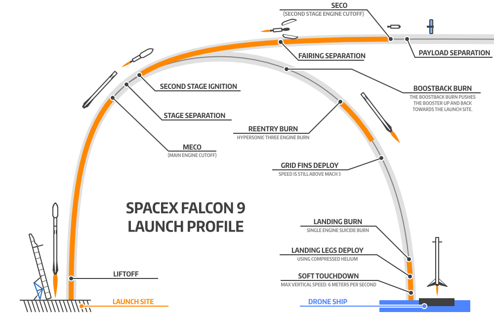 falcon-9-profile.png